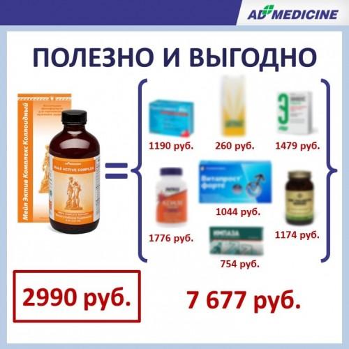 Полезно и выгодно с комлексом для мужчин Мейл Эктив, по сравнению с аптечными препаратами